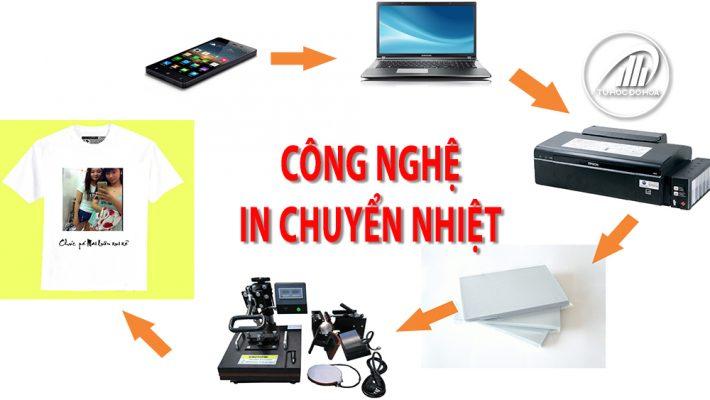 in-chuyen-nhiet-va-nhung-dieu-co-the-ban-chua-biet-2